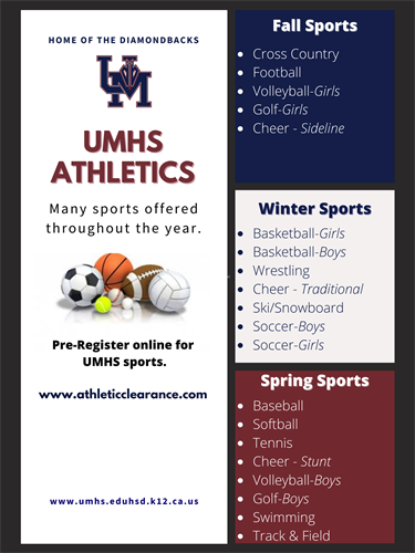 all sports info